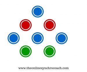 www.theonlinesynchrocoach.com-2